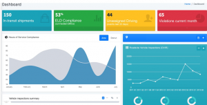 ELD Dashboard Webinar